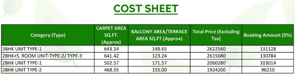 ROF Atulyas Sector 93 Price List
